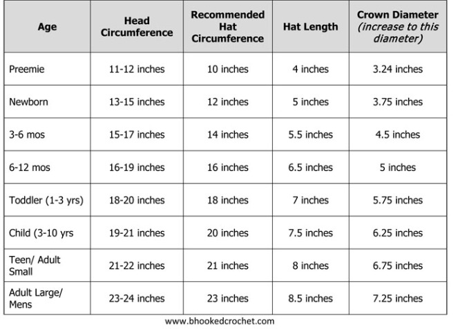 Hat-Sizing-Chart-for-Web